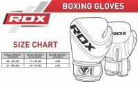 RDX Boxerské rukavice KIDS (6oz) - stříbrá/modrá